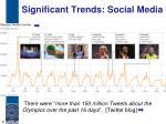 significant trends social media
