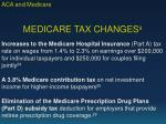 medicare tax changes 9
