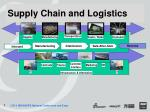 supply chain and logistics