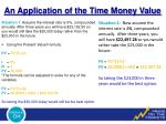 an application of the time money value1