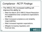 compliance rctf findings