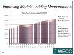 improving models adding measurements