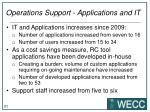 operations support applications and it2