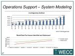 operations support system modeling3