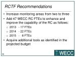 rctf recommendations