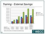 training external savings