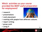 which activities on your course provided the most useful preparation for employment