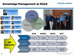 knowledge management at ngas