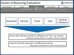 factors influencing evaluation1
