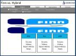 finn vs hybrid1