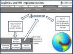 logistics and hr implementation2