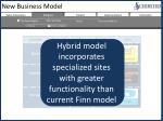 new business model1