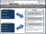 revenue sources1