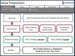 value proposition10