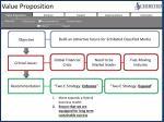 value proposition6