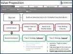 value proposition7