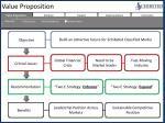 value proposition8