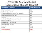 2013 2014 approved budget expenses paid through 1 6 2014