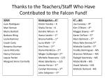 thanks to the teachers staff who h ave c ontributed to the falcon fund