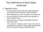 four definitions of asset value continued