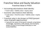 franchise value and equity valuation franchise value or pvgo