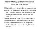 tracker mortgage economic value forecast ecb rates