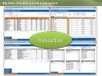 big data the data around a transaction