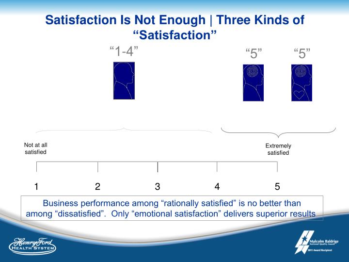 "Satisfaction Is Not Enough | Three Kinds of ""Satisfaction"""