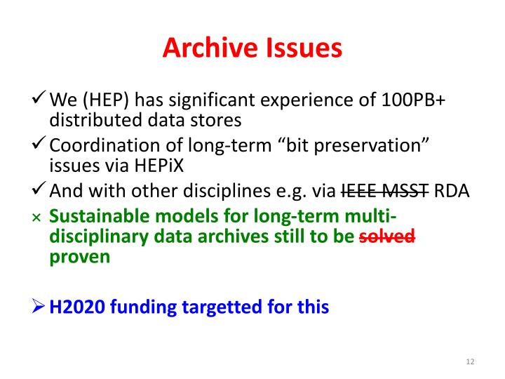 Archive Issues