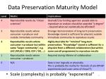 data preservation maturity model
