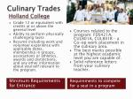 culinary trades holland college