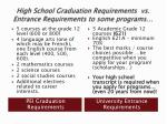 high school graduation requirements vs entrance requirements to some programs