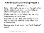 how does social listening impact a business