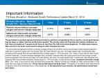 important information ta asset allocation moderate growth performance update march 31 2014