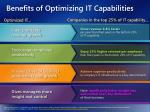 benefits of optimizing it capabilities