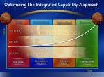 optimizing the integrated capability approach