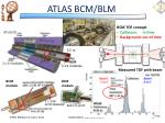 atlas bcm blm