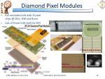 diamond pixel modules