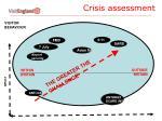 crisis assessment