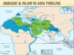 abbasid islam in asia timeline