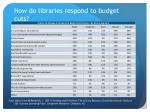 how do libraries respond to budget cuts