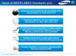 value of weeelabex standards and