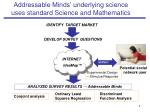 addressable minds underlying science uses standard science and mathematics