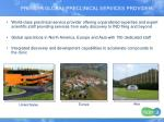 premier global preclinical services provider