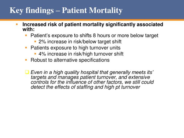 Key findings – Patient Mortality