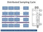 distributed sampling cycle1