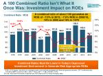 a 100 combined ratio isn t what it once was investment impact on roes