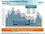 business bankruptcy filings 1980 2013