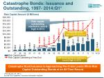 catastrophe bonds issuance and outstanding 1997 2014 q1