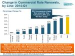 change in commercial rate renewals by line 2014 q1
